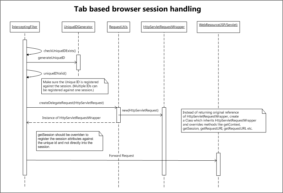what is browser based application