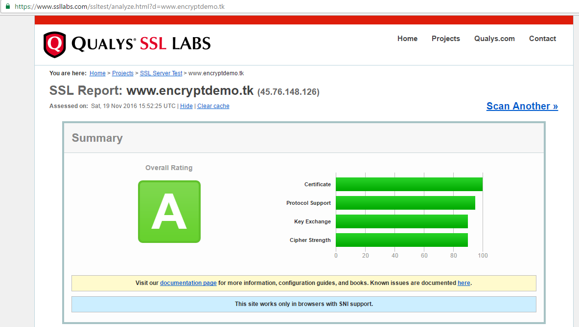 Free Ssl Https Certificate With Lets Encrypt Carbonrider